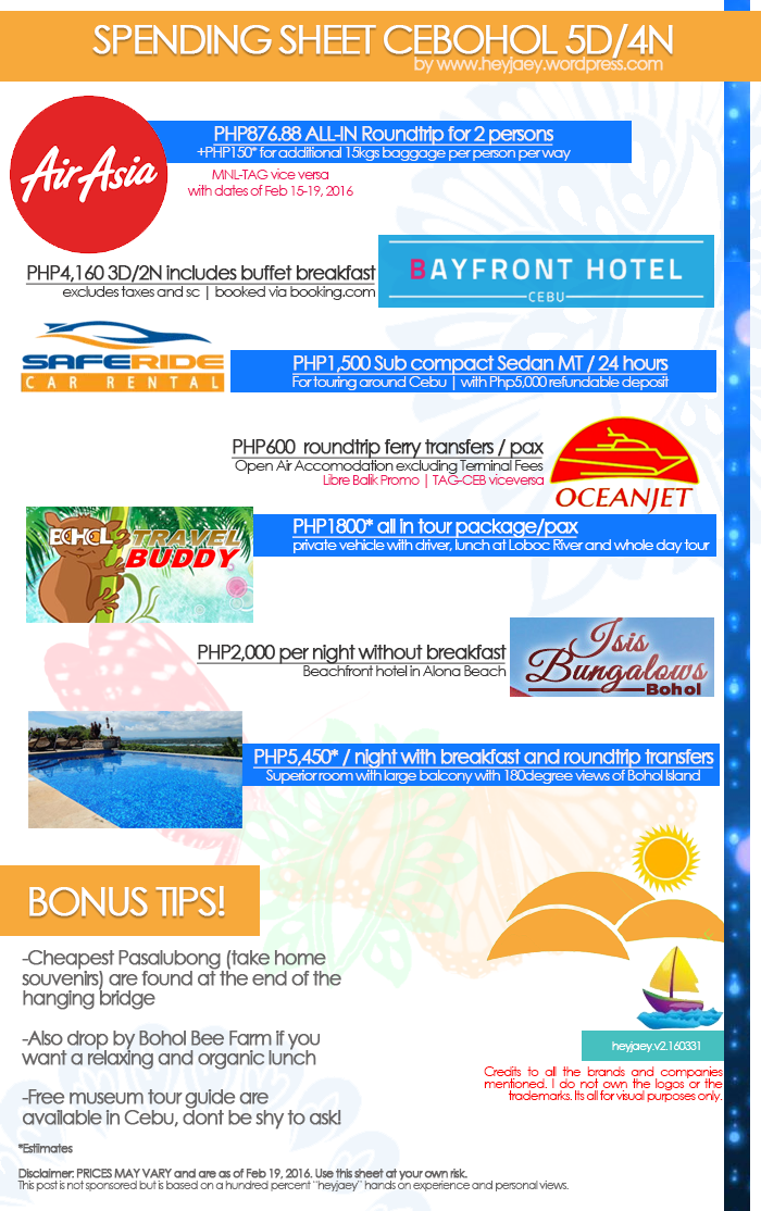 bohol cebu spending sheet